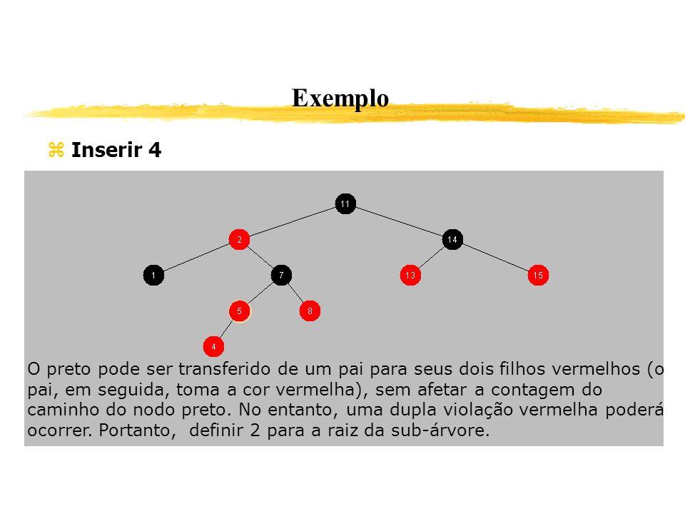 Exemplo Inserir 4 O preto pode ser transferido de um pai para seus dois filhos vermelhos (o pai, em seguida, toma a cor vermelha), sem afetar a contag