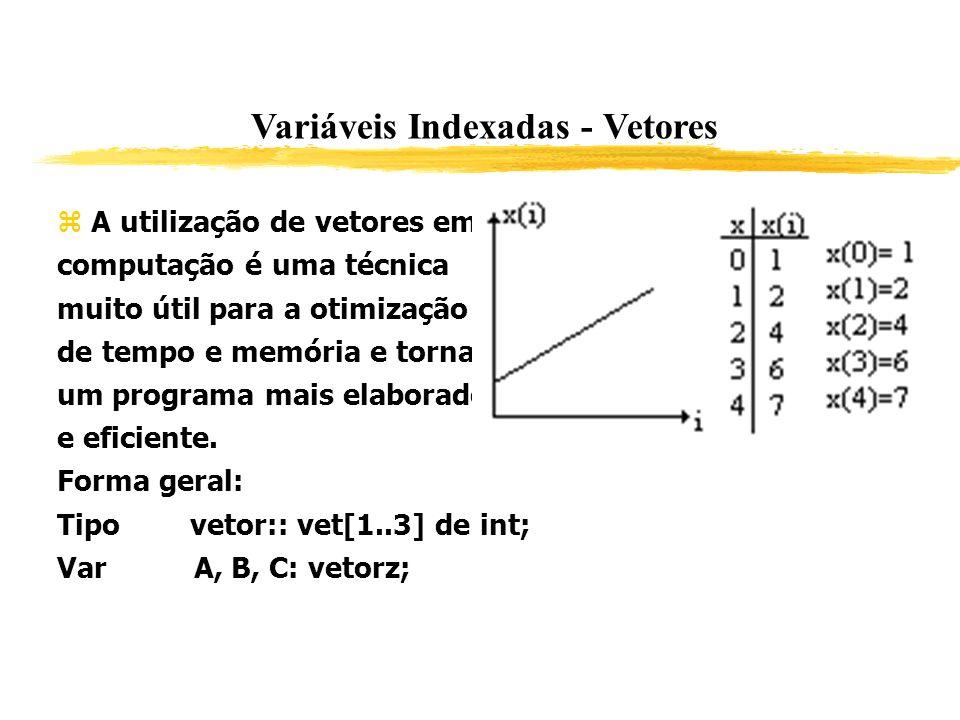 Variáveis Indexadas - Vetores A utilização de vetores em computação é uma técnica muito útil para a otimização de tempo e memória e torna um programa
