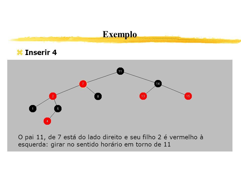 Exemplo Inserir 4 O pai 11, de 7 está do lado direito e seu filho 2 é vermelho à esquerda: girar no sentido horário em torno de 11