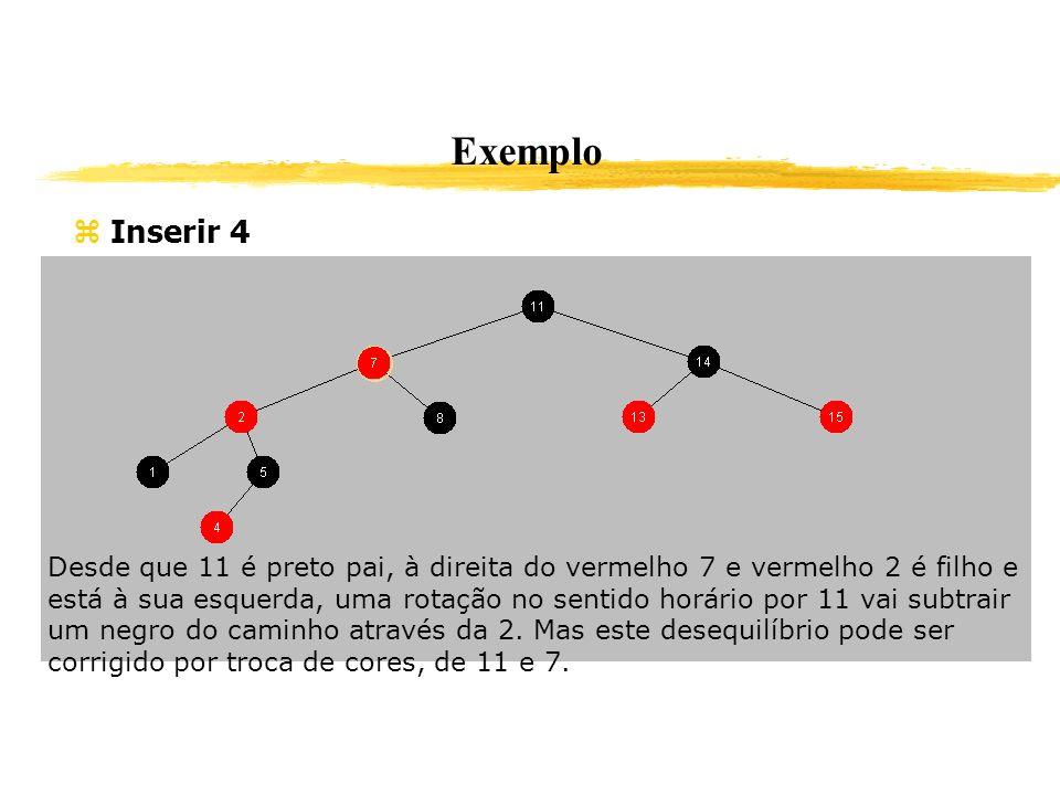 Exemplo Inserir 4 Desde que 11 é preto pai, à direita do vermelho 7 e vermelho 2 é filho e está à sua esquerda, uma rotação no sentido horário por 11