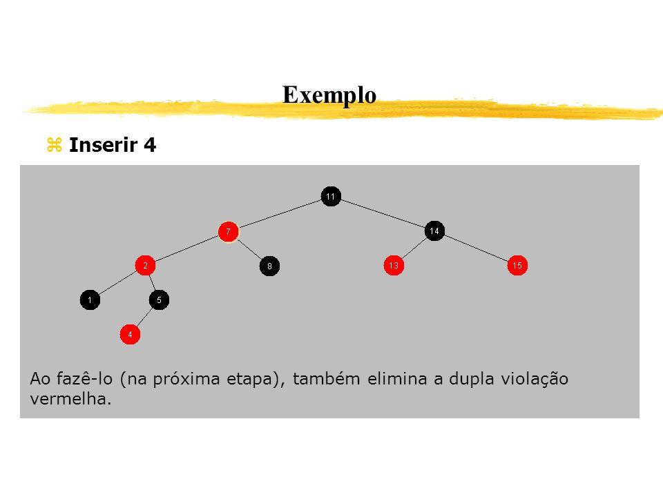 Exemplo Inserir 4 Ao fazê-lo (na próxima etapa), também elimina a dupla violação vermelha.