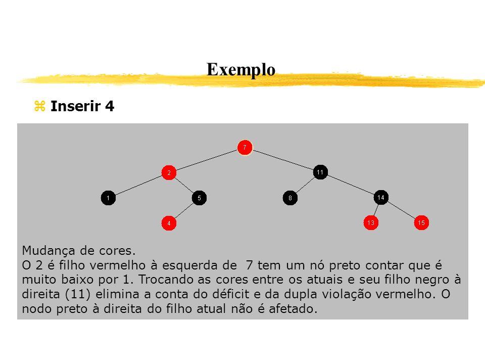 Exemplo Inserir 4 Mudança de cores. O 2 é filho vermelho à esquerda de 7 tem um nó preto contar que é muito baixo por 1. Trocando as cores entre os at