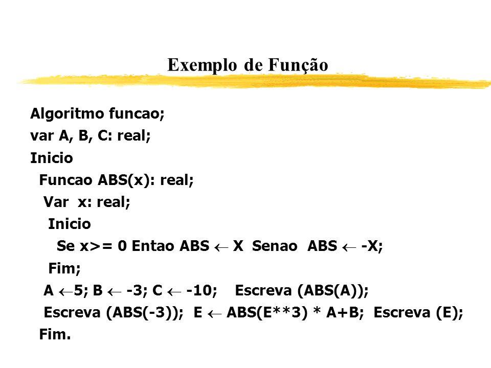 Exemplo de Função Algoritmo funcao; var A, B, C: real; Inicio Funcao ABS(x): real; Var x: real; Inicio Se x>= 0 Entao ABS X Senao ABS -X; Fim; A 5; B
