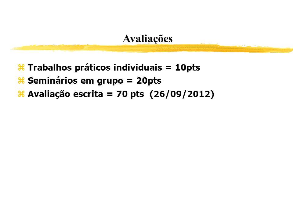 Avaliações Trabalhos práticos individuais = 10pts Seminários em grupo = 20pts Avaliação escrita = 70 pts (26/09/2012)