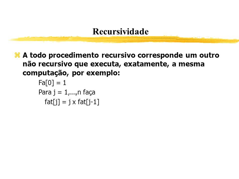 Recursividade A todo procedimento recursivo corresponde um outro não recursivo que executa, exatamente, a mesma computação, por exemplo: Fa[0] = 1 Par