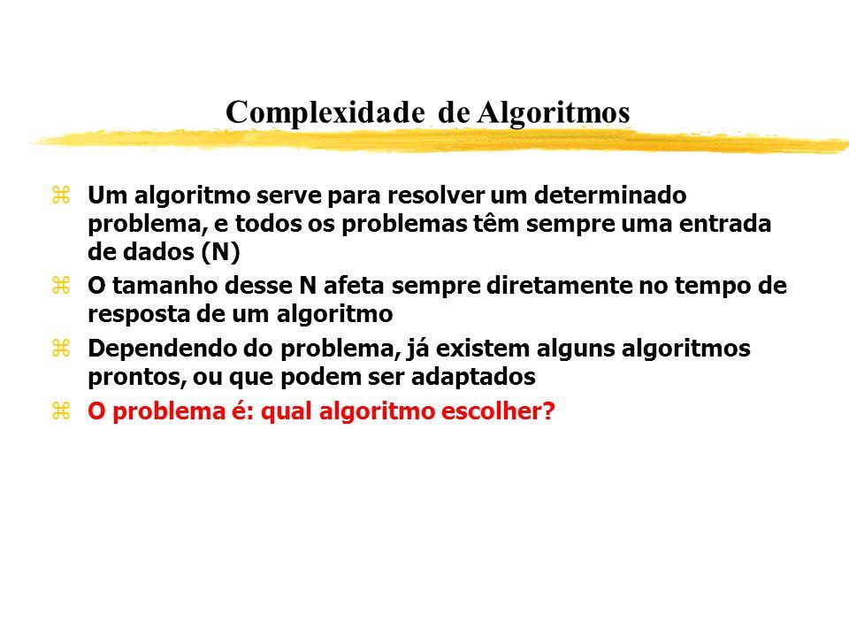 Complexidade de Algoritmos Um algoritmo serve para resolver um determinado problema, e todos os problemas têm sempre uma entrada de dados (N) O tamanh
