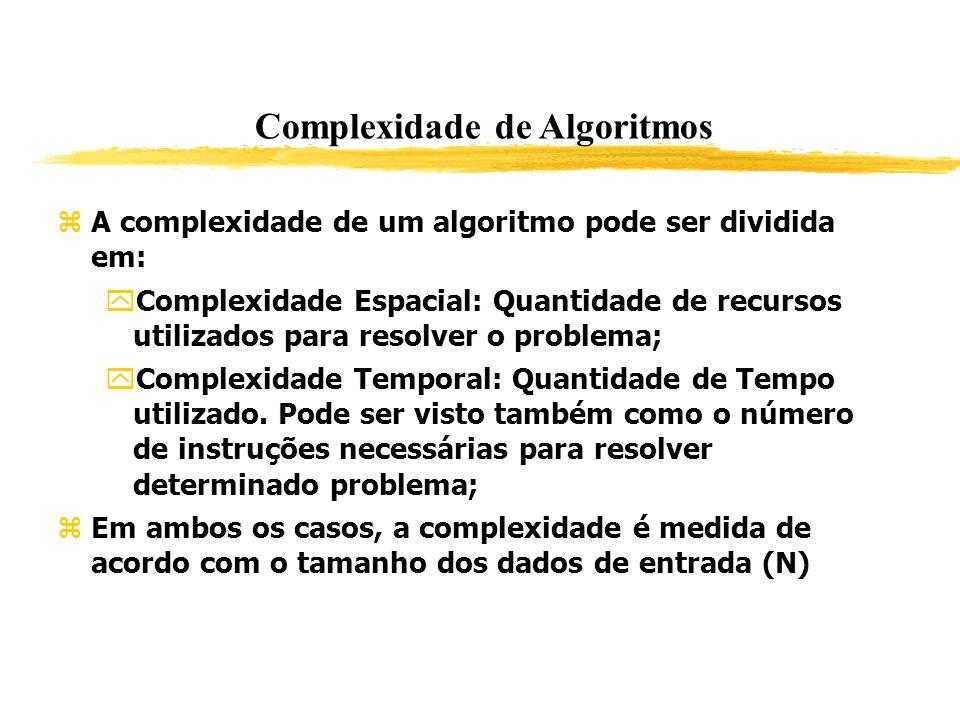 Complexidade de Algoritmos A complexidade de um algoritmo pode ser dividida em: Complexidade Espacial: Quantidade de recursos utilizados para resolver