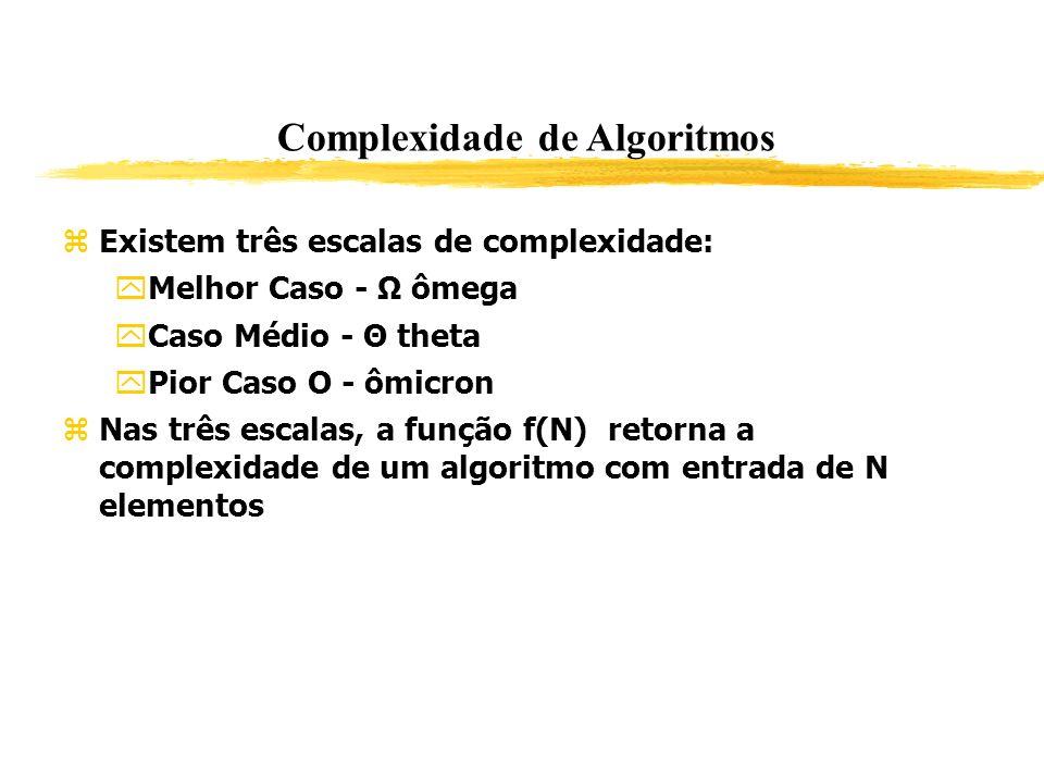 Complexidade de Algoritmos Existem três escalas de complexidade: Melhor Caso - Ω ômega Caso Médio - Θ theta Pior Caso Ο - ômicron Nas três escalas, a