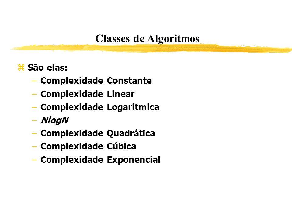 Classes de Algoritmos São elas: –Complexidade Constante –Complexidade Linear –Complexidade Logarítmica –NlogN –Complexidade Quadrática –Complexidade C