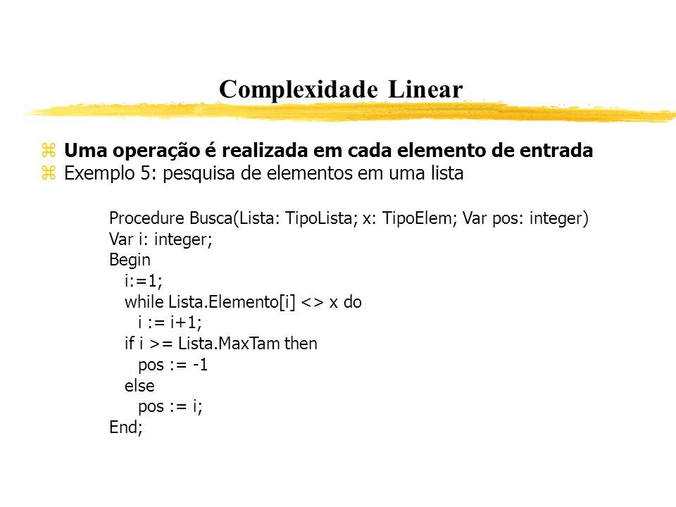Complexidade Linear Uma operação é realizada em cada elemento de entrada Exemplo 5: pesquisa de elementos em uma lista Procedure Busca(Lista: TipoList
