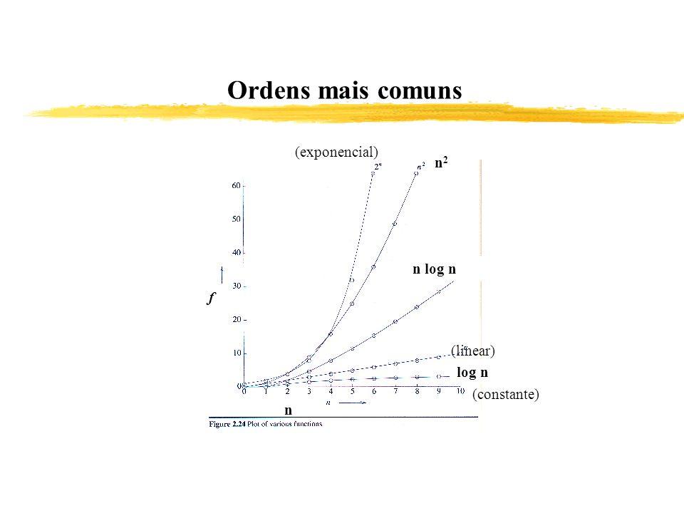 Ordens mais comuns n2n2 n f n log n (linear) (exponencial) log n (constante)