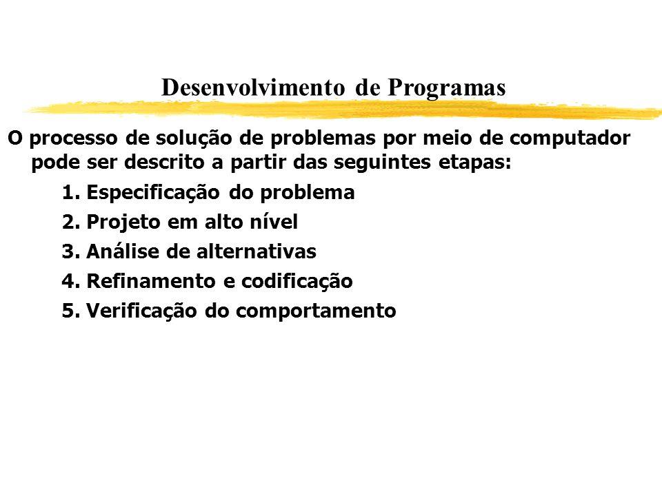 Desenvolvimento de Programas O processo de solução de problemas por meio de computador pode ser descrito a partir das seguintes etapas: 1. Especificaç