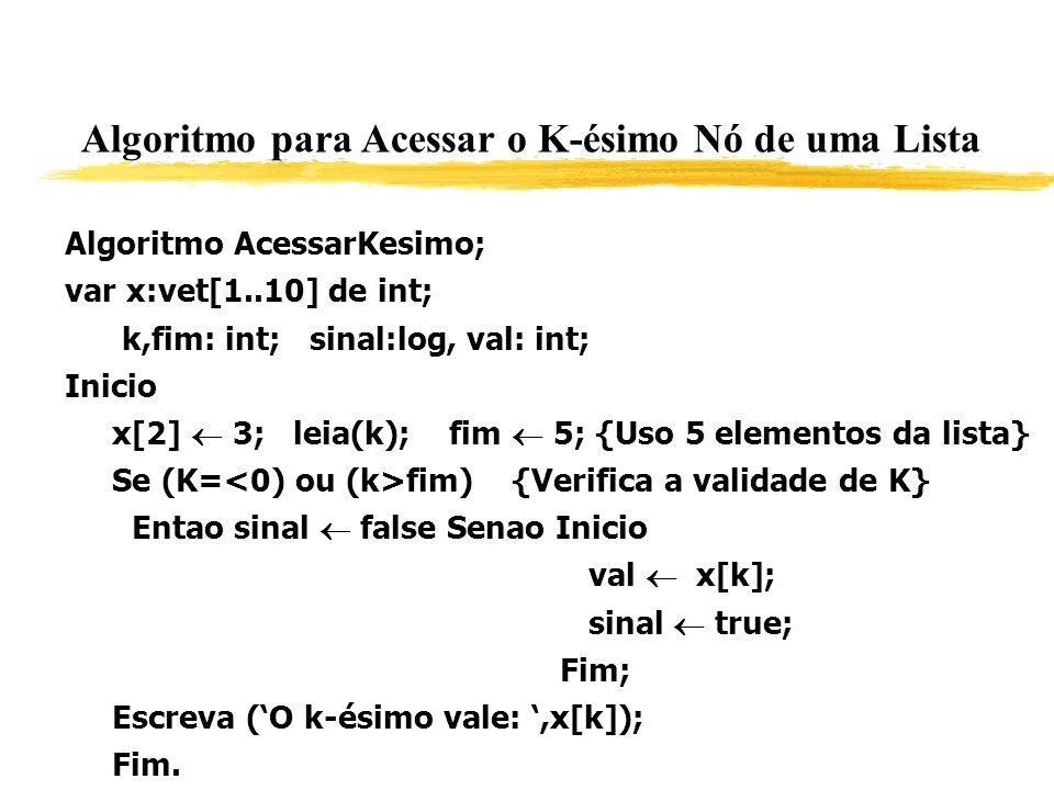 Algoritmo para Acessar o K-ésimo Nó de uma Lista Algoritmo AcessarKesimo; var x:vet[1..10] de int; k,fim: int; sinal:log, val: int; Inicio x[2] 3; lei