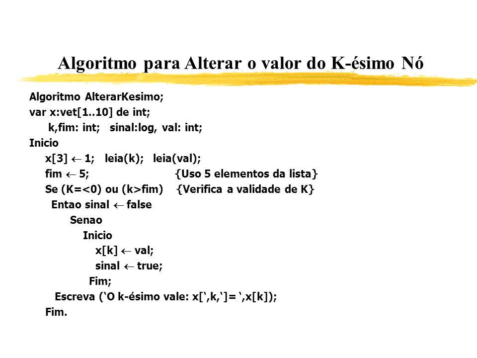 Algoritmo para Alterar o valor do K-ésimo Nó Algoritmo AlterarKesimo; var x:vet[1..10] de int; k,fim: int; sinal:log, val: int; Inicio x[3] 1; leia(k)