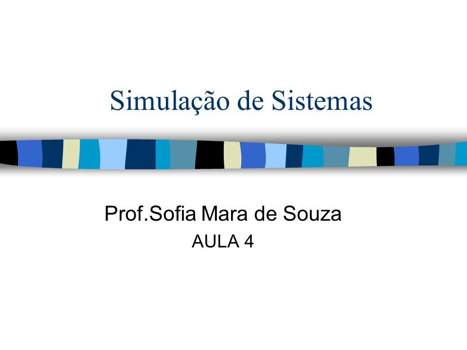 Simulação de Sistemas Prof.Sofia Mara de Souza AULA 4