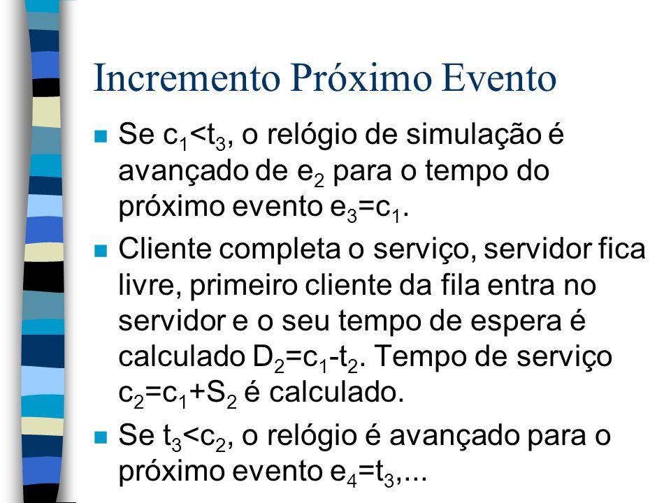 Incremento Próximo Evento n Se c 1 <t 3, o relógio de simulação é avançado de e 2 para o tempo do próximo evento e 3 =c 1. n Cliente completa o serviç