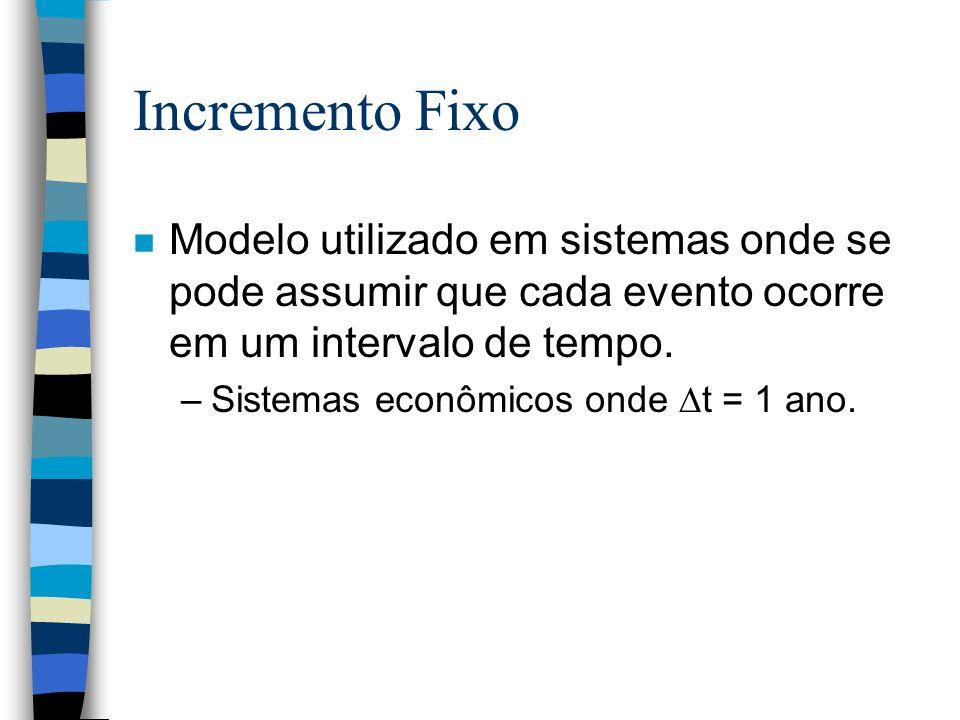 Incremento Fixo n Modelo utilizado em sistemas onde se pode assumir que cada evento ocorre em um intervalo de tempo. –Sistemas econômicos onde t = 1 a