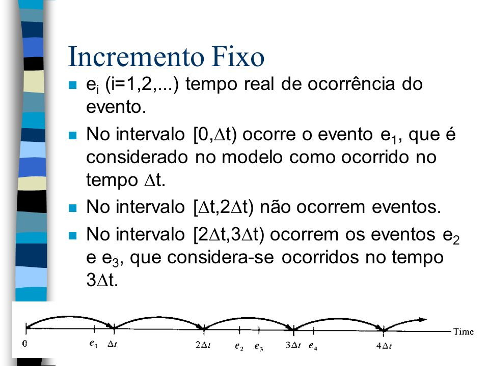 Incremento Fixo n e i (i=1,2,...) tempo real de ocorrência do evento. n No intervalo [0, t) ocorre o evento e 1, que é considerado no modelo como ocor