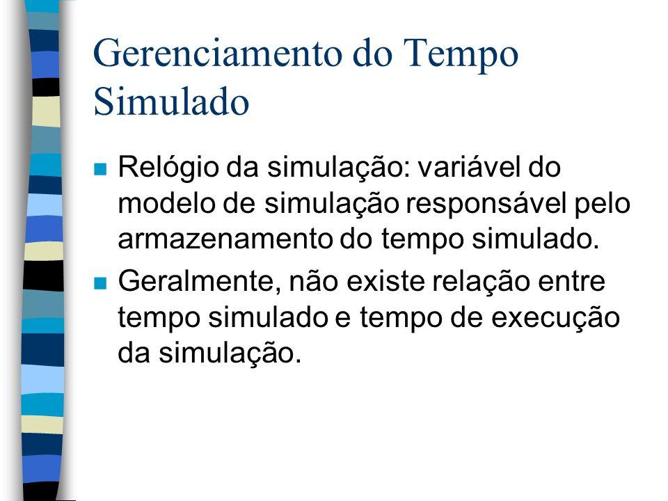 Gerenciamento do Tempo Simulado n Relógio da simulação: variável do modelo de simulação responsável pelo armazenamento do tempo simulado. n Geralmente