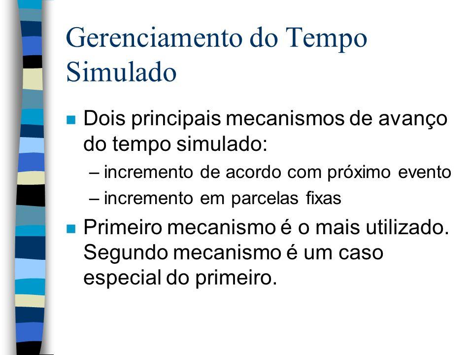 Gerenciamento do Tempo Simulado n Dois principais mecanismos de avanço do tempo simulado: –incremento de acordo com próximo evento –incremento em parc