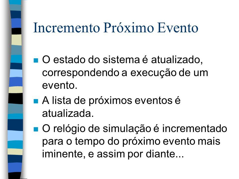 Incremento Próximo Evento n O estado do sistema é atualizado, correspondendo a execução de um evento. n A lista de próximos eventos é atualizada. n O