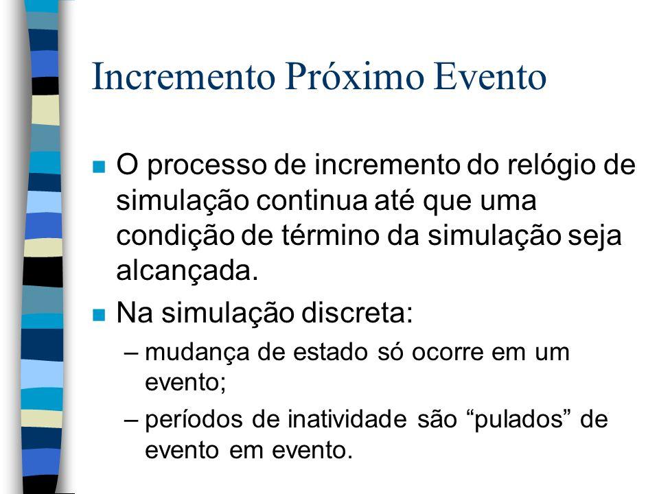Incremento Próximo Evento n t i =tempo de chegada do i-ésimo cliente n A i =t i -t i-1 =tempo entre chegadas de clientes n S i =tempo de serviço n D i =tempo de espera na fila n c i =t i +D i +S i =tempo de saída do cliente n e i =tempo de ocorrência de um evento