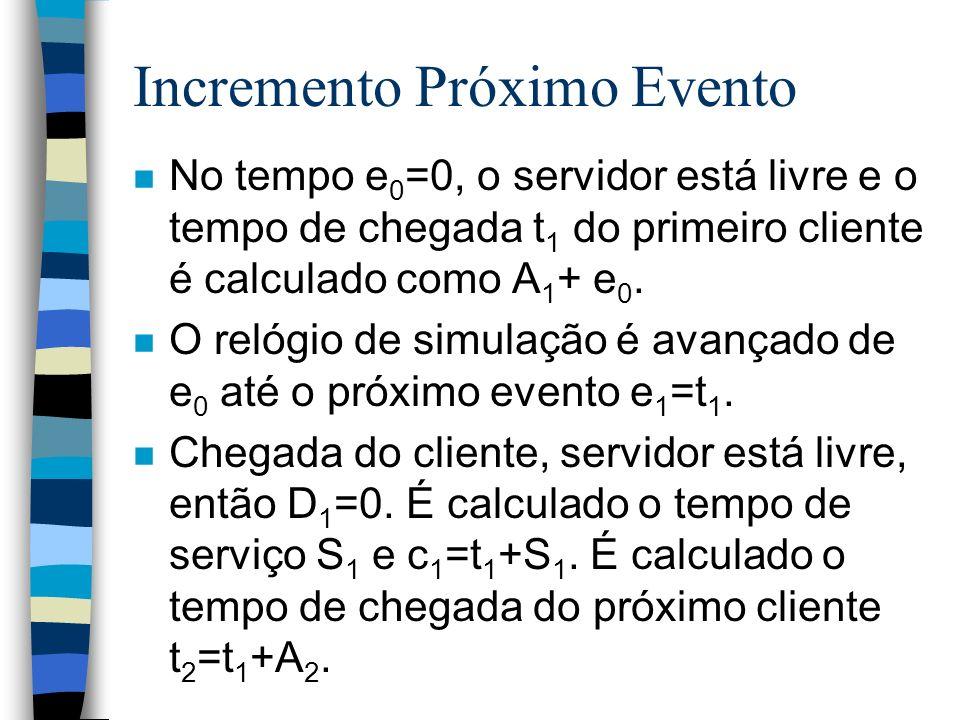 Incremento Próximo Evento n No tempo e 0 =0, o servidor está livre e o tempo de chegada t 1 do primeiro cliente é calculado como A 1 + e 0. n O relógi