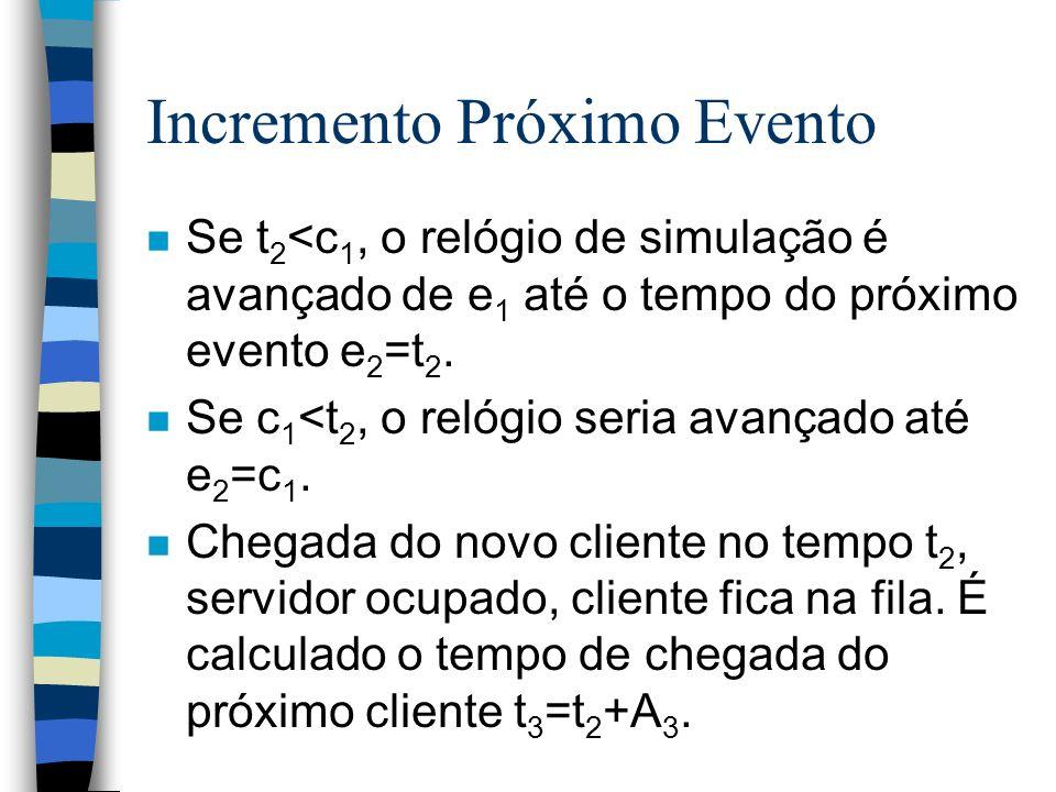 Incremento Próximo Evento n Se c 1 <t 3, o relógio de simulação é avançado de e 2 para o tempo do próximo evento e 3 =c 1.