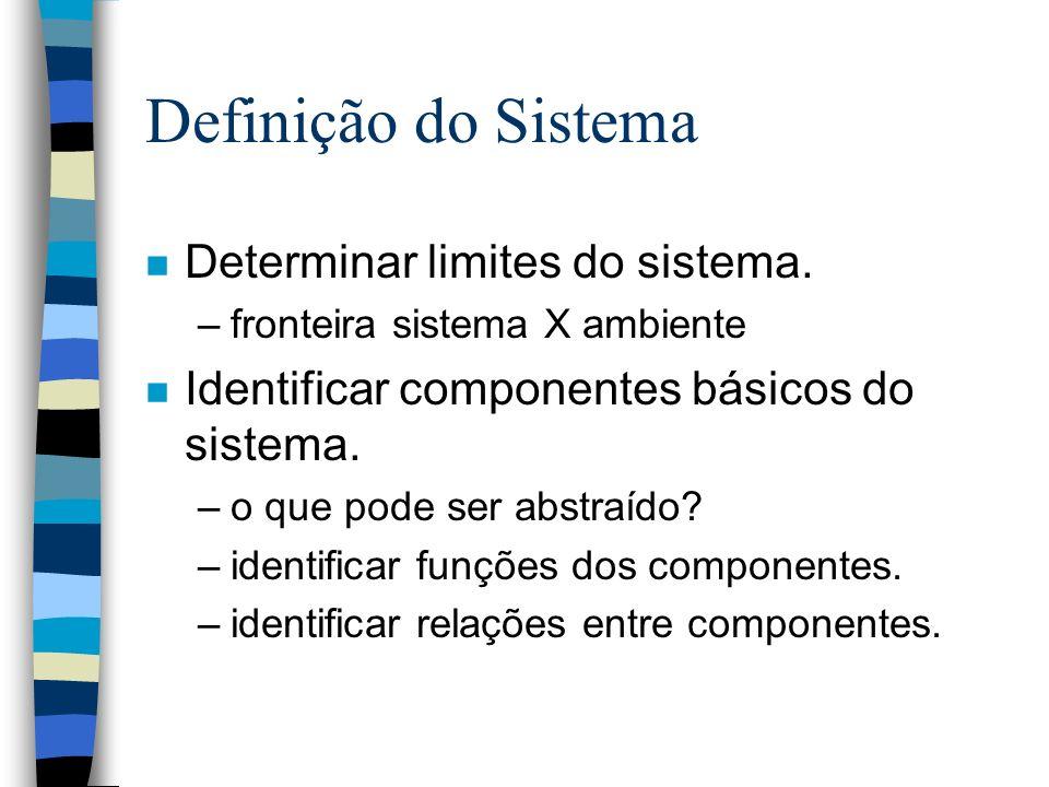 Definição do Sistema n Determinar limites do sistema.