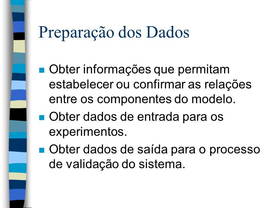 Preparação dos Dados n Obter informações que permitam estabelecer ou confirmar as relações entre os componentes do modelo.