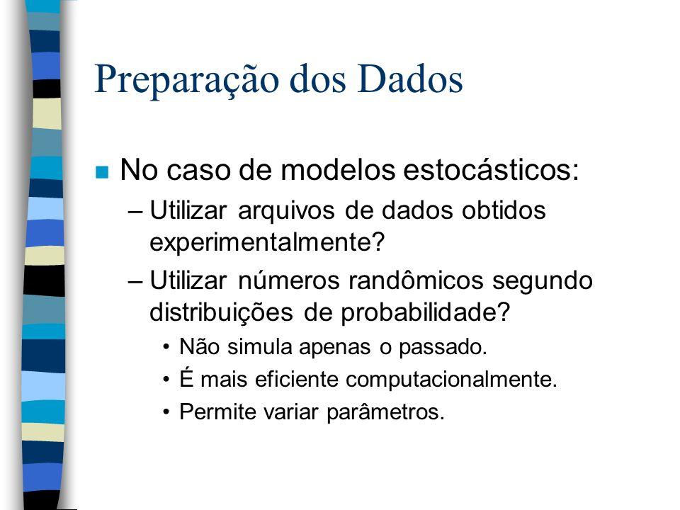 Preparação dos Dados n No caso de modelos estocásticos: –Utilizar arquivos de dados obtidos experimentalmente.