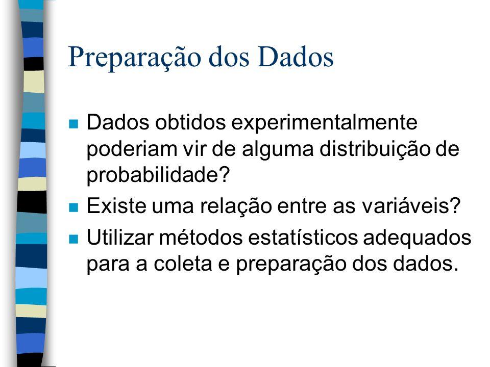 Preparação dos Dados n Dados obtidos experimentalmente poderiam vir de alguma distribuição de probabilidade.