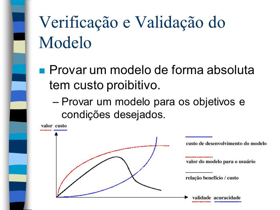 Verificação e Validação do Modelo n Provar um modelo de forma absoluta tem custo proibitivo.
