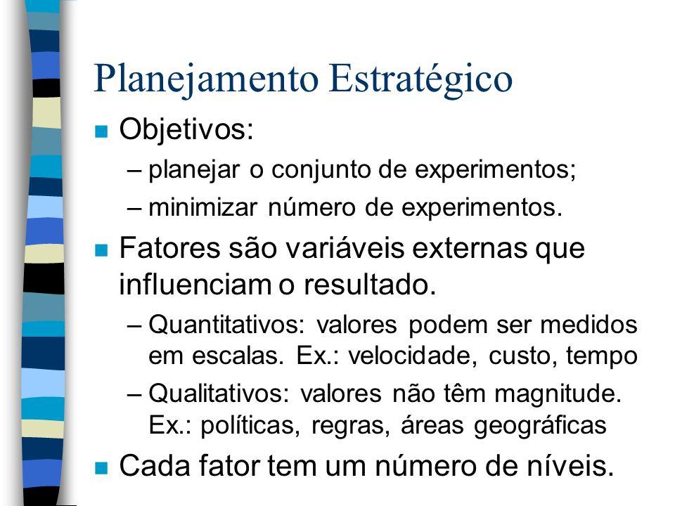 Planejamento Estratégico n Objetivos: –planejar o conjunto de experimentos; –minimizar número de experimentos.