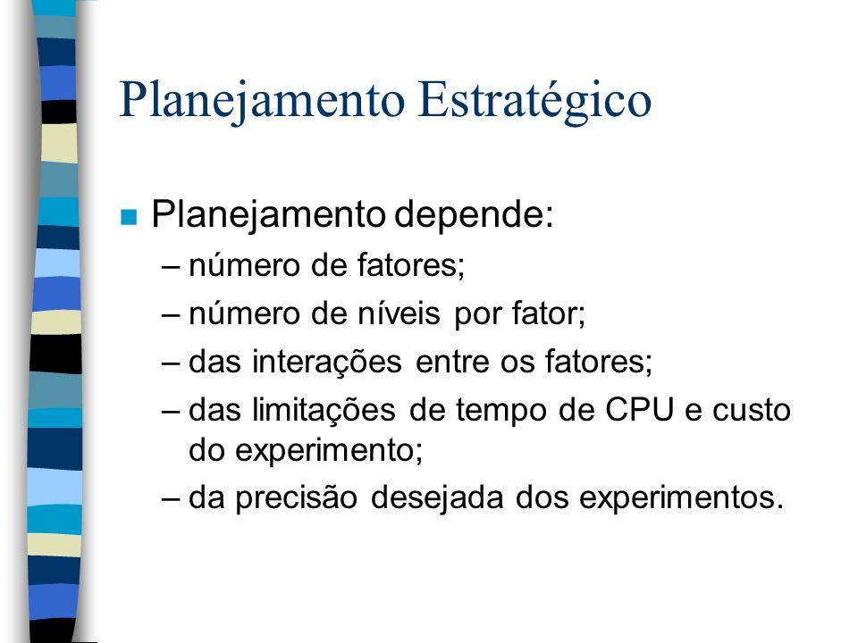 Planejamento Estratégico n Planejamento depende: –número de fatores; –número de níveis por fator; –das interações entre os fatores; –das limitações de tempo de CPU e custo do experimento; –da precisão desejada dos experimentos.