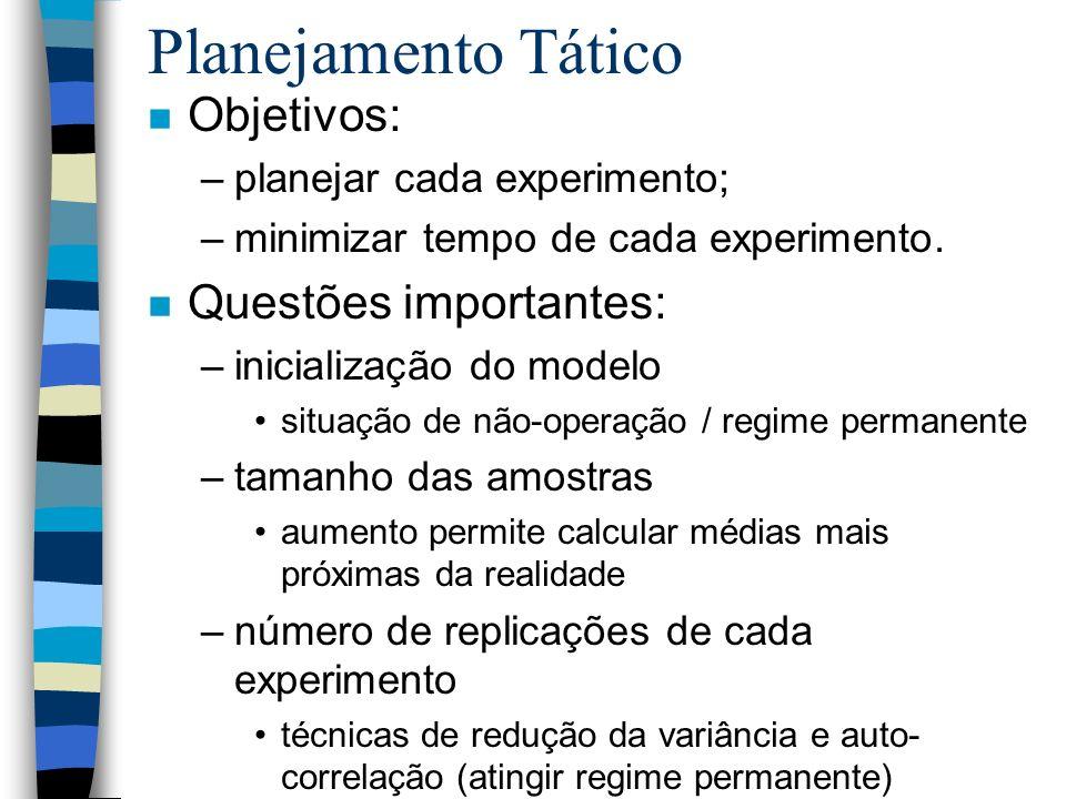 Planejamento Tático n Objetivos: –planejar cada experimento; –minimizar tempo de cada experimento.