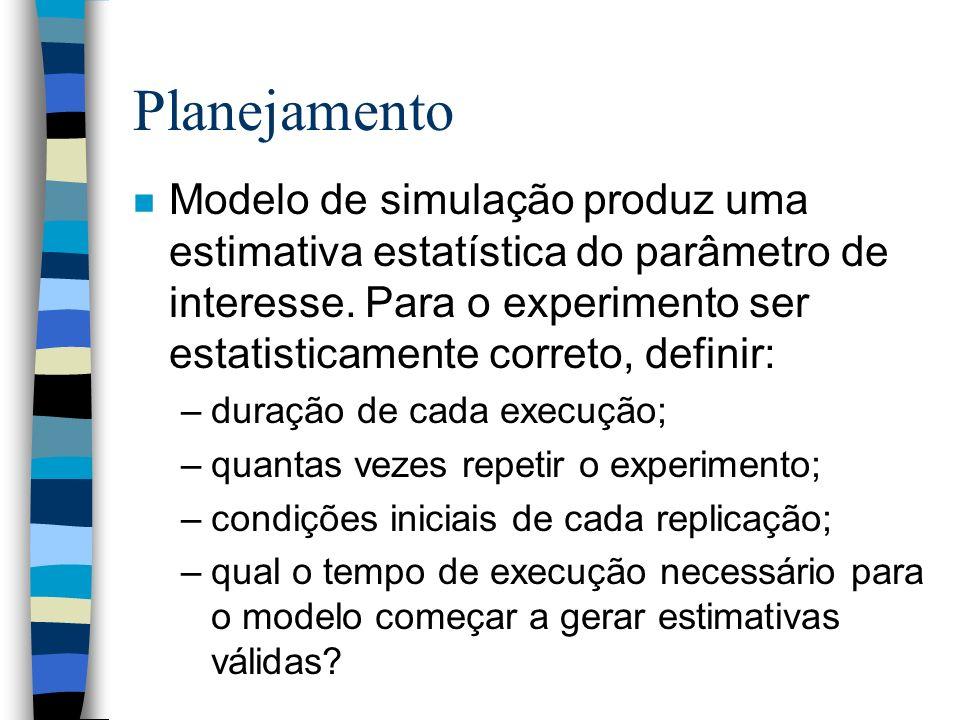 Planejamento n Modelo de simulação produz uma estimativa estatística do parâmetro de interesse.