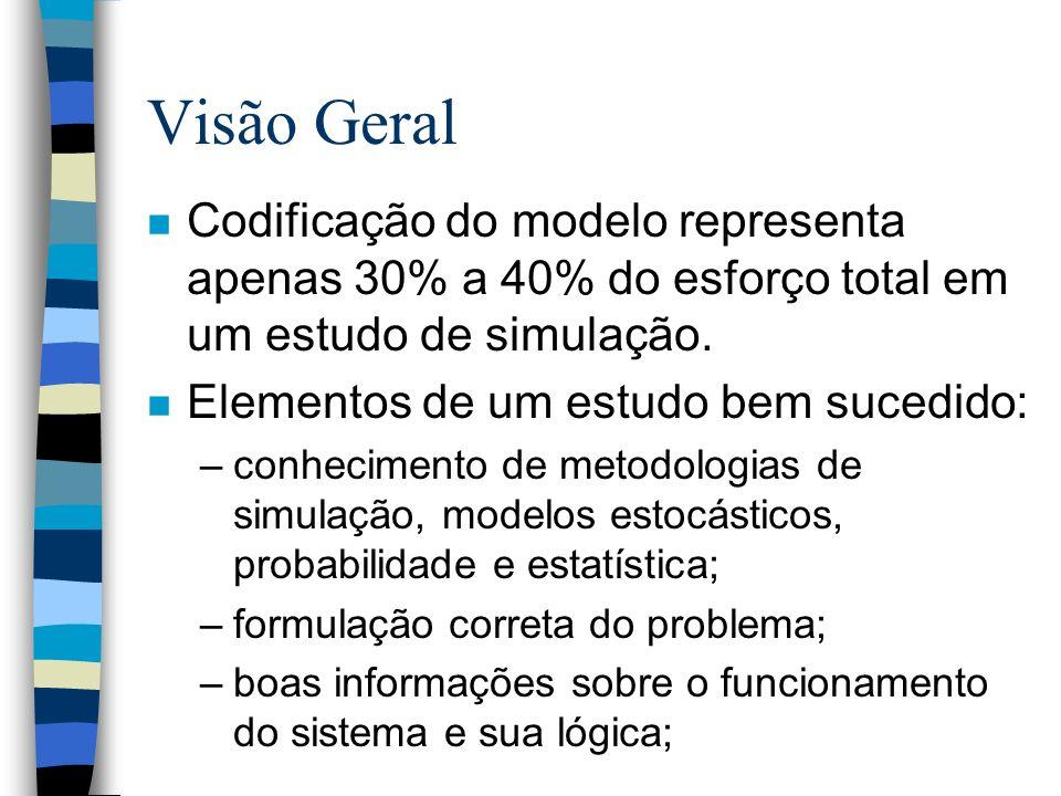 Visão Geral n Codificação do modelo representa apenas 30% a 40% do esforço total em um estudo de simulação.