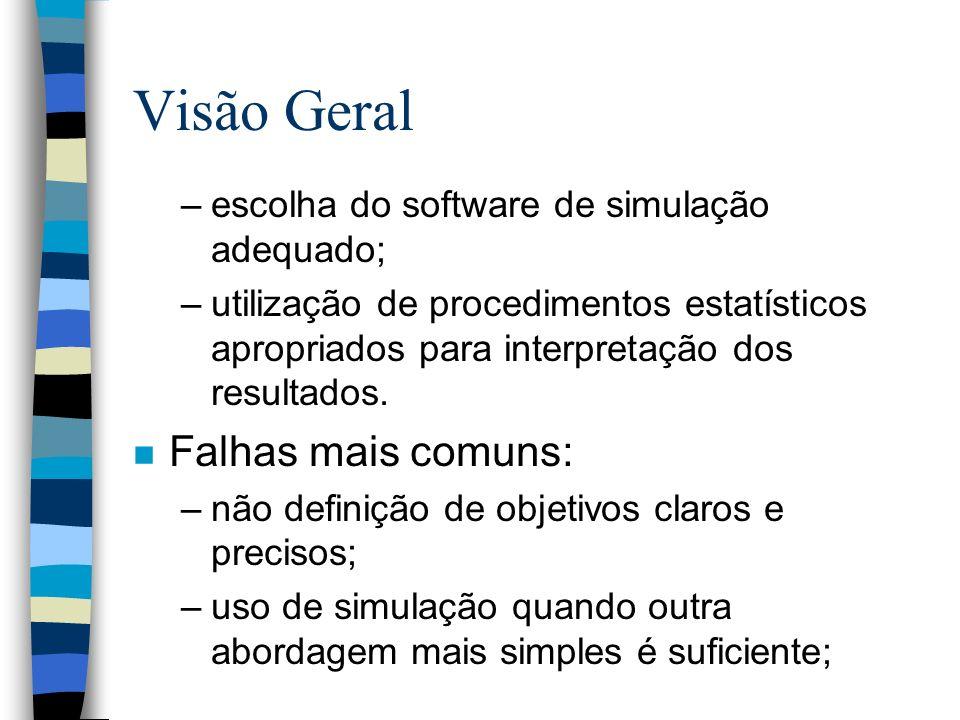 Visão Geral –escolha do software de simulação adequado; –utilização de procedimentos estatísticos apropriados para interpretação dos resultados.
