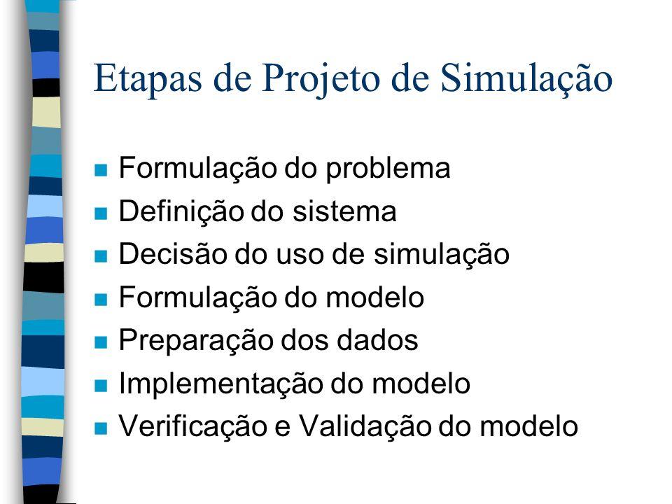 Etapas de Projeto de Simulação n Formulação do problema n Definição do sistema n Decisão do uso de simulação n Formulação do modelo n Preparação dos dados n Implementação do modelo n Verificação e Validação do modelo