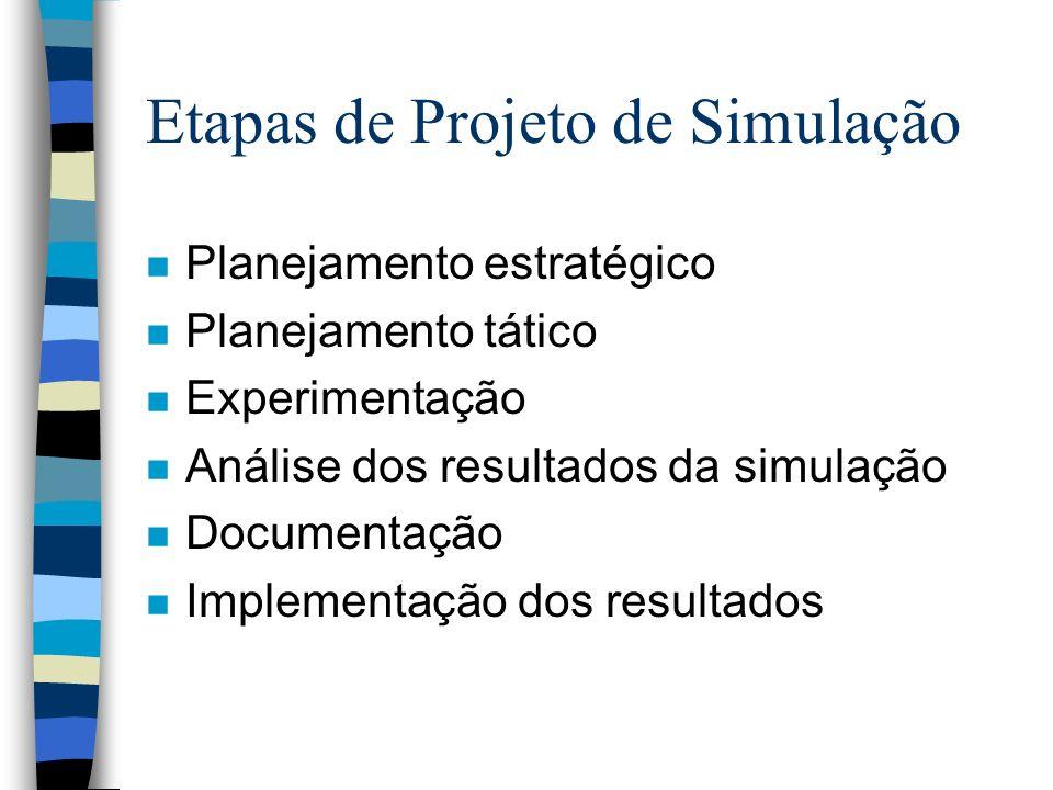 Etapas de Projeto de Simulação n Planejamento estratégico n Planejamento tático n Experimentação n Análise dos resultados da simulação n Documentação n Implementação dos resultados