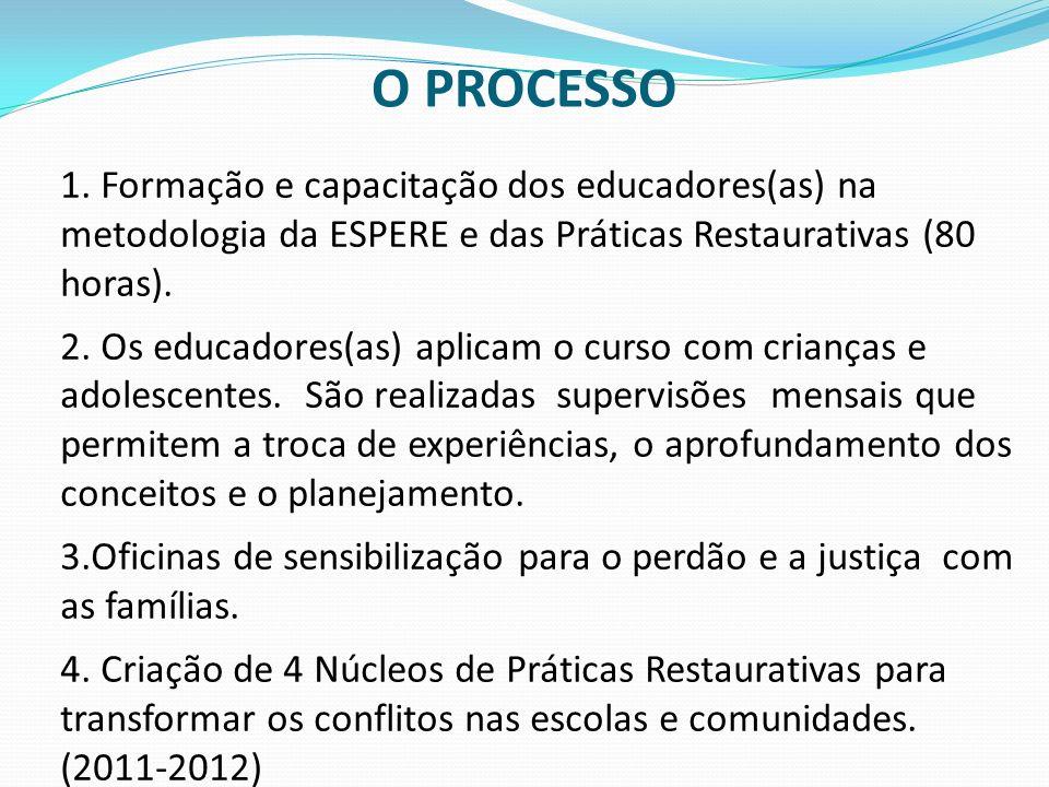 1. Formação e capacitação dos educadores(as) na metodologia da ESPERE e das Práticas Restaurativas (80 horas). 2. Os educadores(as) aplicam o curso co