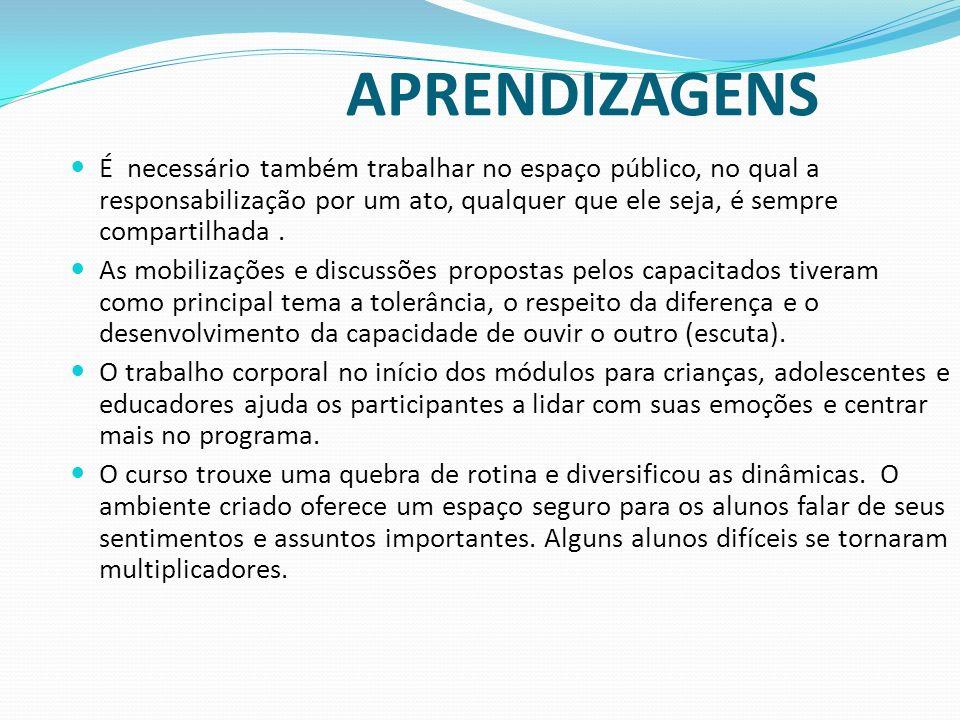 APRENDIZAGENS É necessário também trabalhar no espaço público, no qual a responsabilização por um ato, qualquer que ele seja, é sempre compartilhada.