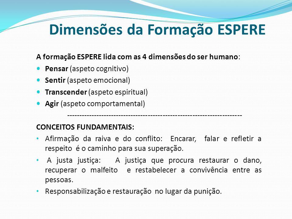 Dimensões da Formação ESPERE A formação ESPERE lida com as 4 dimensões do ser humano: Pensar (aspeto cognitivo) Sentir (aspeto emocional) Transcender