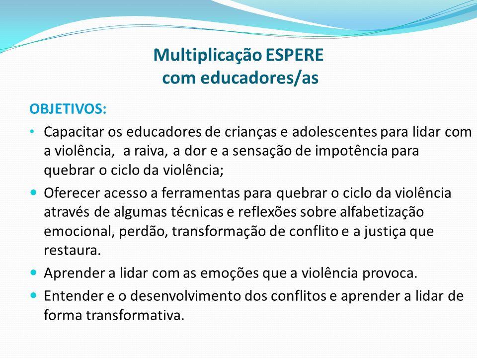 Multiplicação ESPERE com educadores/as OBJETIVOS: Capacitar os educadores de crianças e adolescentes para lidar com a violência, a raiva, a dor e a se