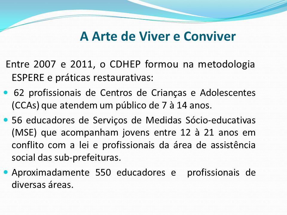 A Arte de Viver e Conviver Entre 2007 e 2011, o CDHEP formou na metodologia ESPERE e práticas restaurativas: 62 profissionais de Centros de Crianças e
