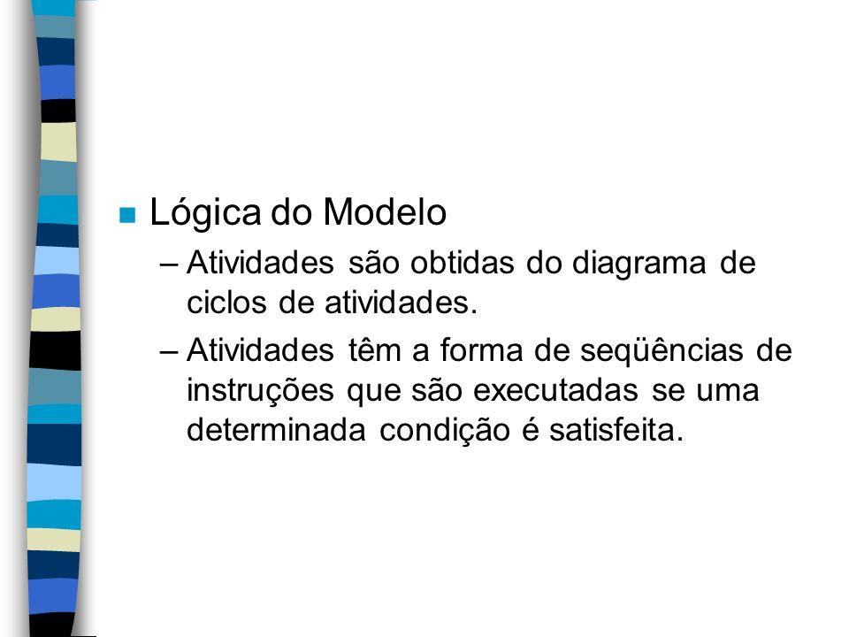 n Lógica do Modelo –Atividades são obtidas do diagrama de ciclos de atividades.