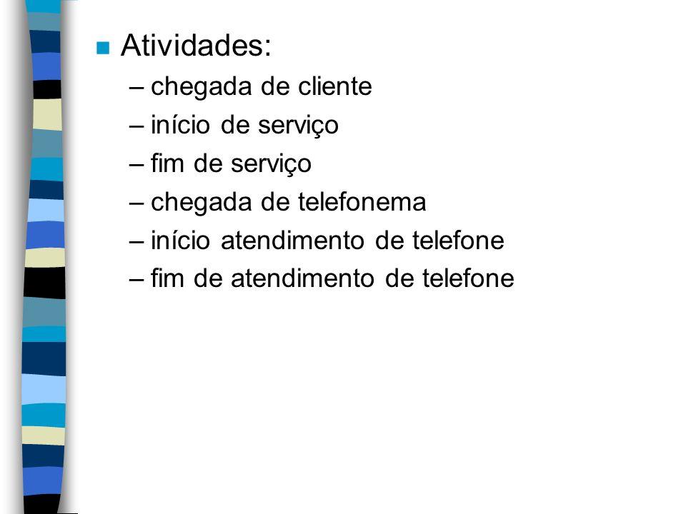 n Atividades: –chegada de cliente –início de serviço –fim de serviço –chegada de telefonema –início atendimento de telefone –fim de atendimento de telefone