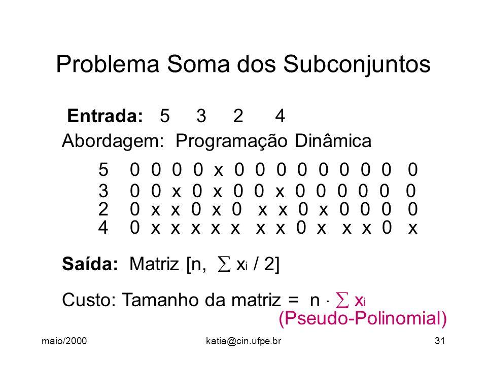 maio/2000katia@cin.ufpe.br31 Problema Soma dos Subconjuntos Entrada: 5 3 2 4 Abordagem: Programação Dinâmica 5 0 0 0 0 x 0 0 0 0 0 0 0 0 0 3 0 0 x 0 x