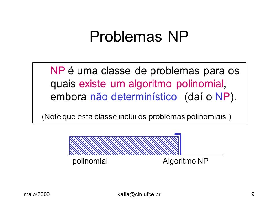 maio/2000katia@cin.ufpe.br9 Problemas NP NP é uma classe de problemas para os quais existe um algoritmo polinomial, embora não determinístico (daí o N